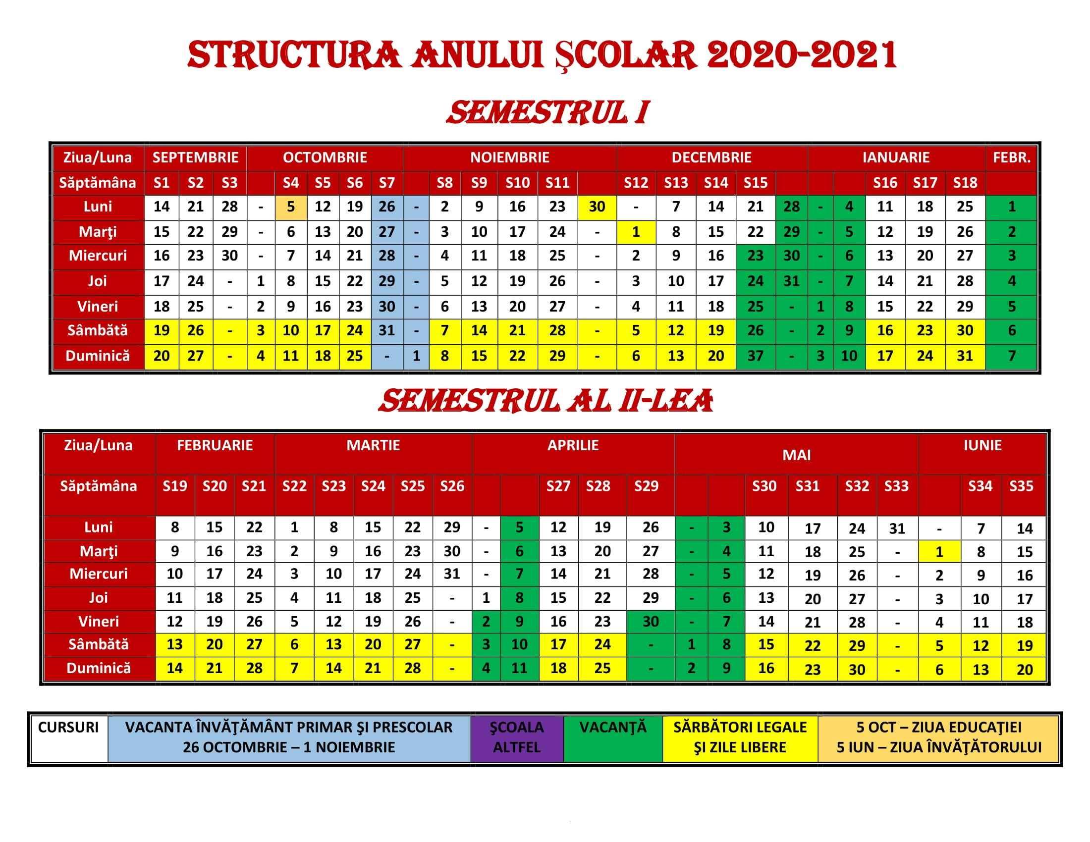 Calendar Evaluare Națională în anul școlar 2020-2021 - zPL ...